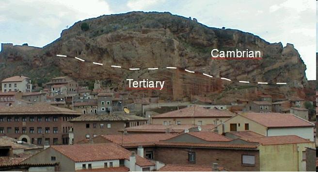El cabalgamiento de Daroca Cordillera Ibérica, España